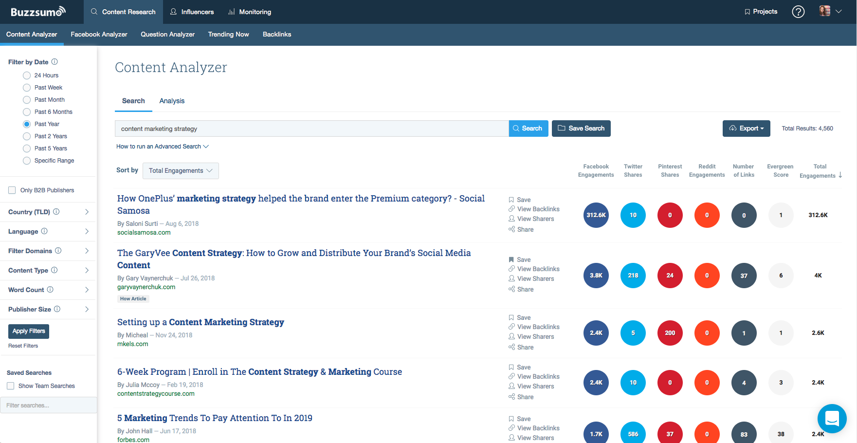 BuzzSumo | Agency Vista
