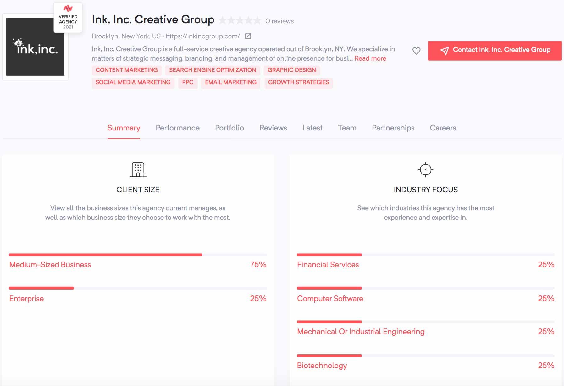 Ink, Inc. Creative Group | Agency Vista