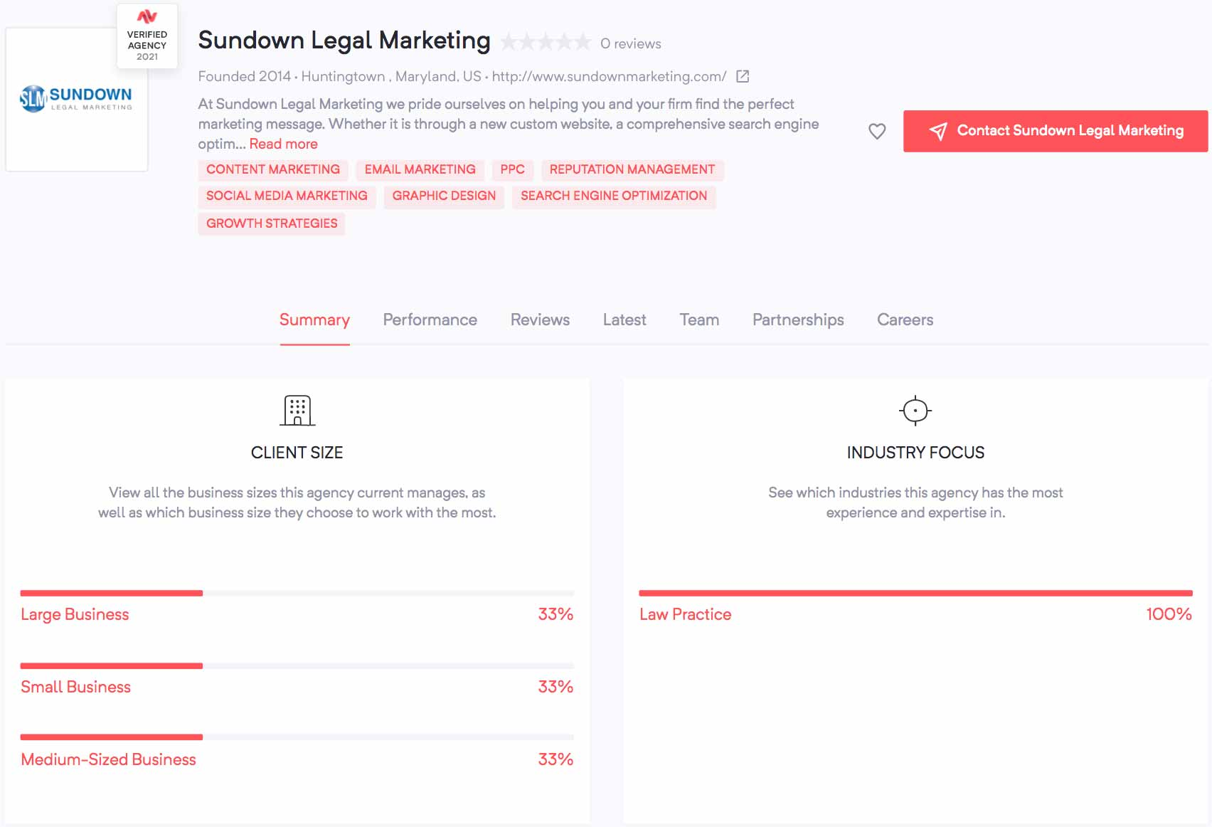 Sundown Marketing | Agency Vista