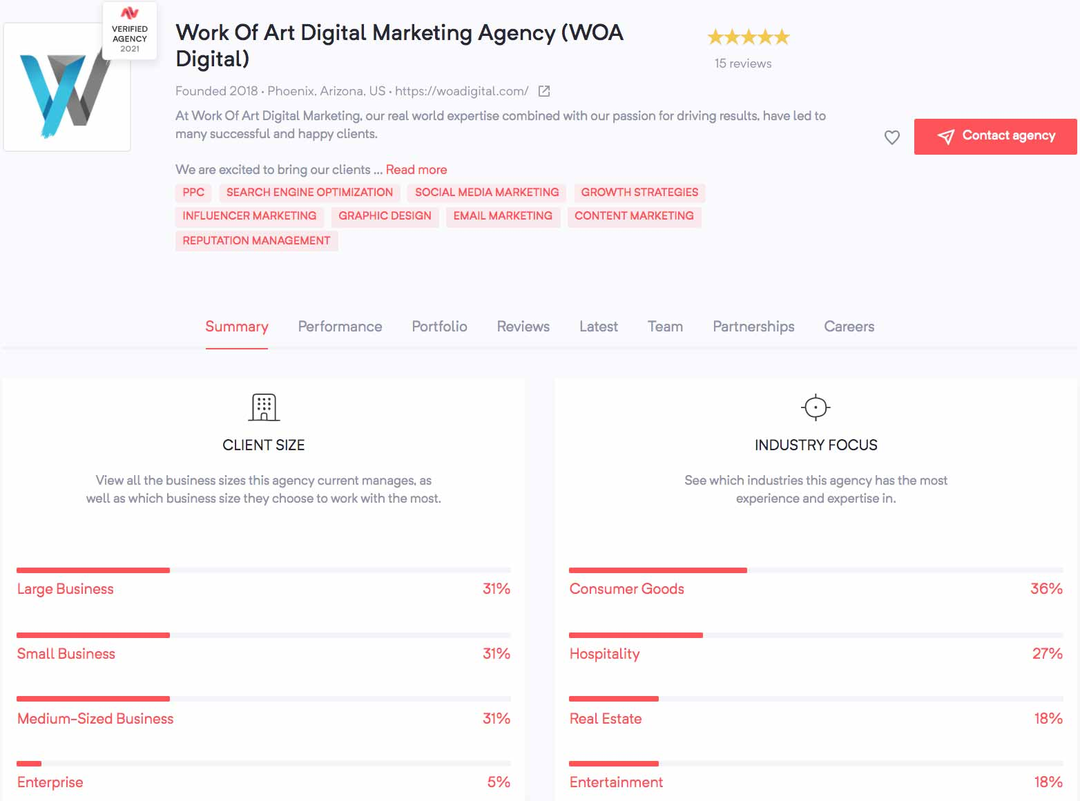 Work Of Art Digital Marketing Agency | Agency Vista