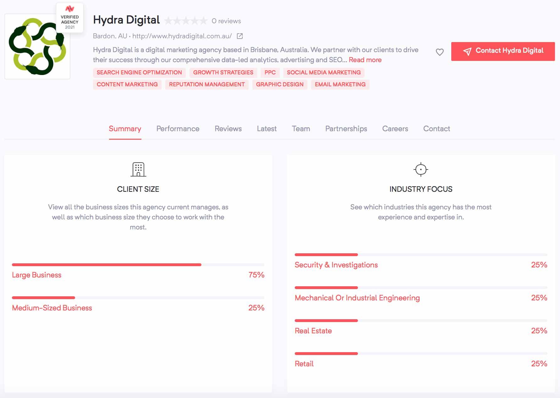 Hydra Digital | Agency Vista