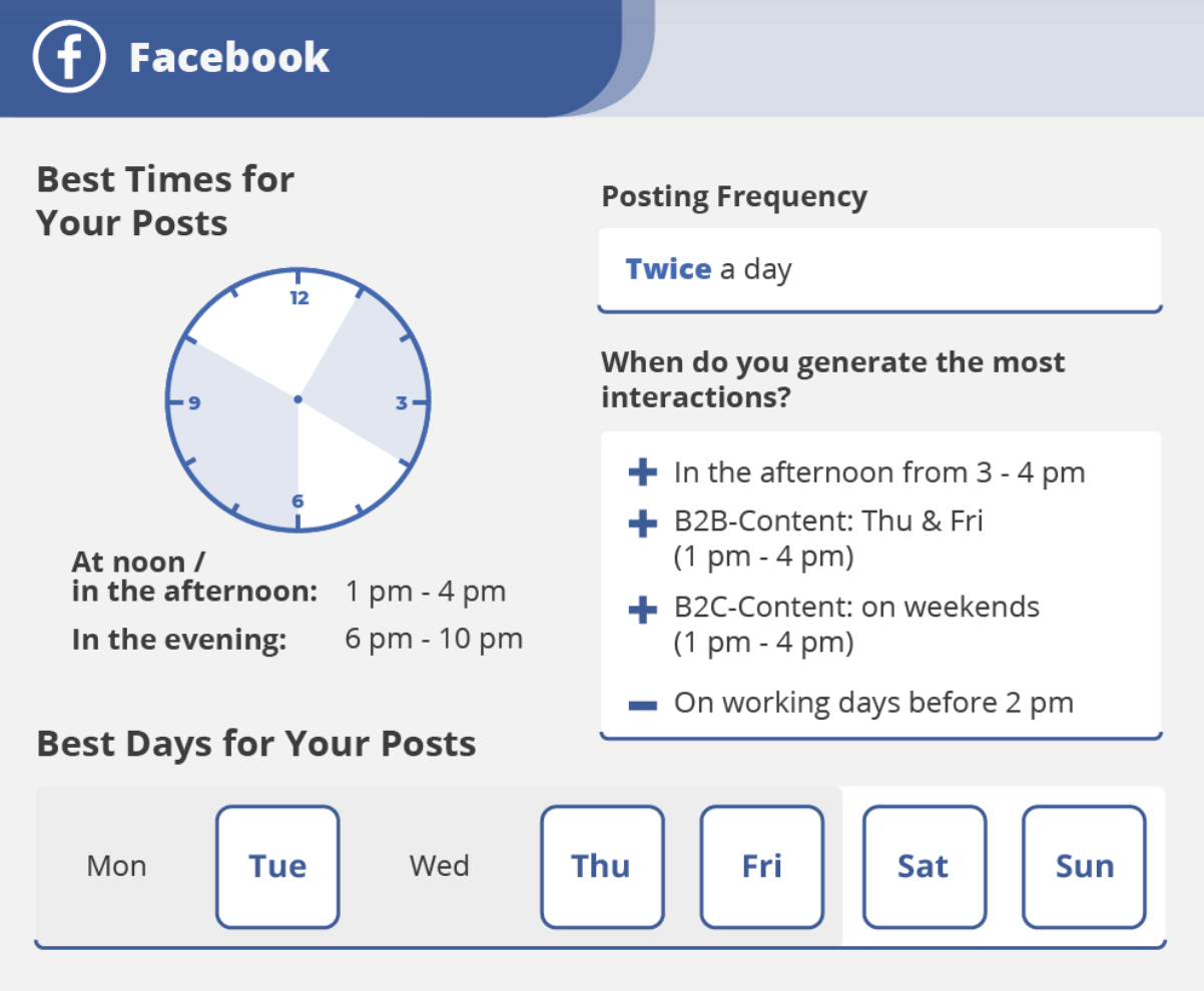 Blog2Social   Best Times to Post   Agency Vista