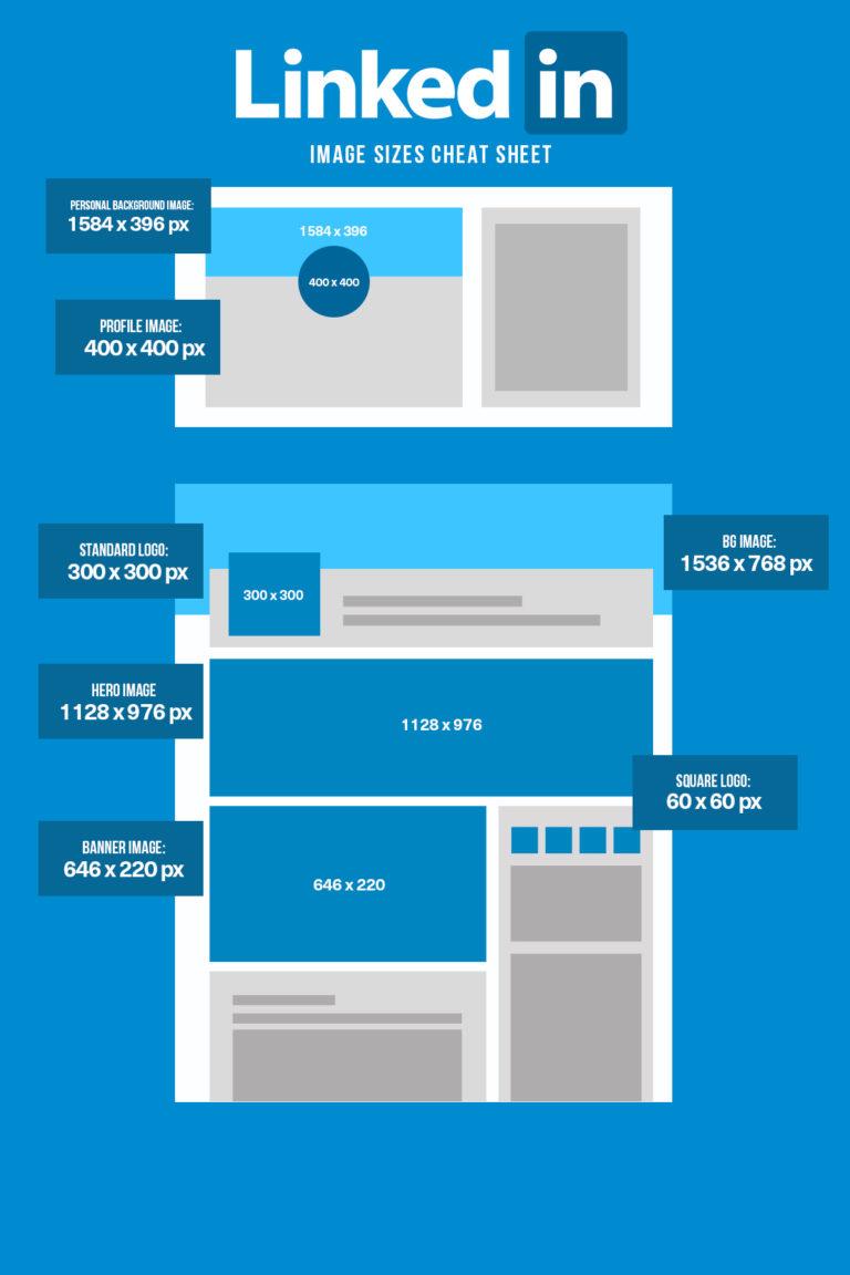 LinkedIn Social Media Image Size | Agency Vista