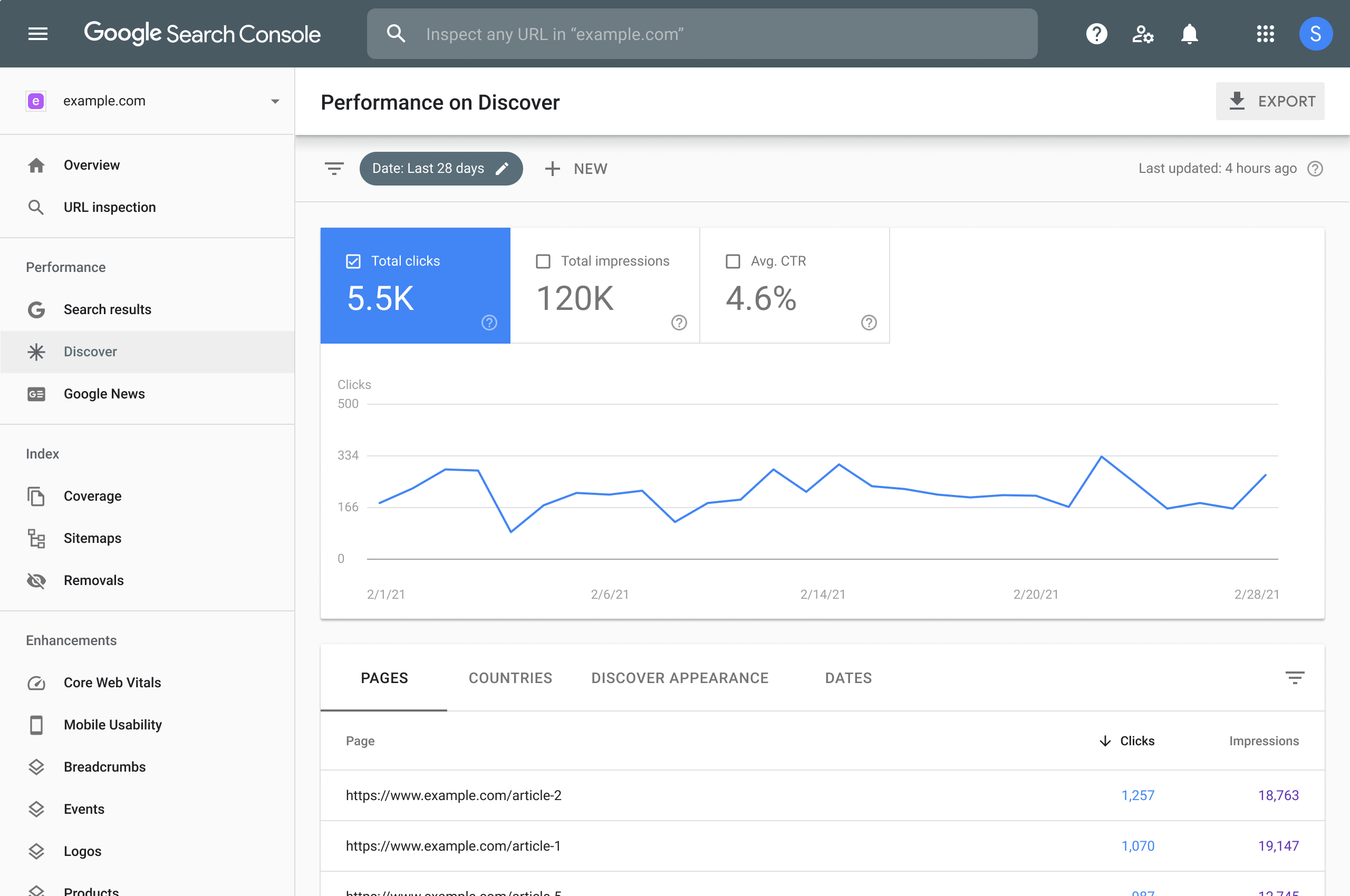 Grow Your Blogs Traffic | Google Search Console | Agency Vista