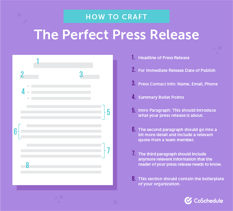 Press Releases for Marketing Agencies | CoSchedule | Agency Vista