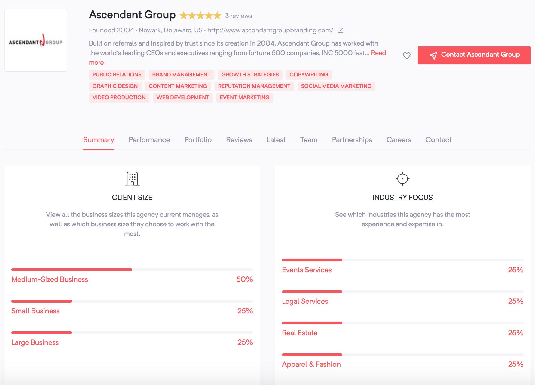 The Ascendant Group | Agency Vista