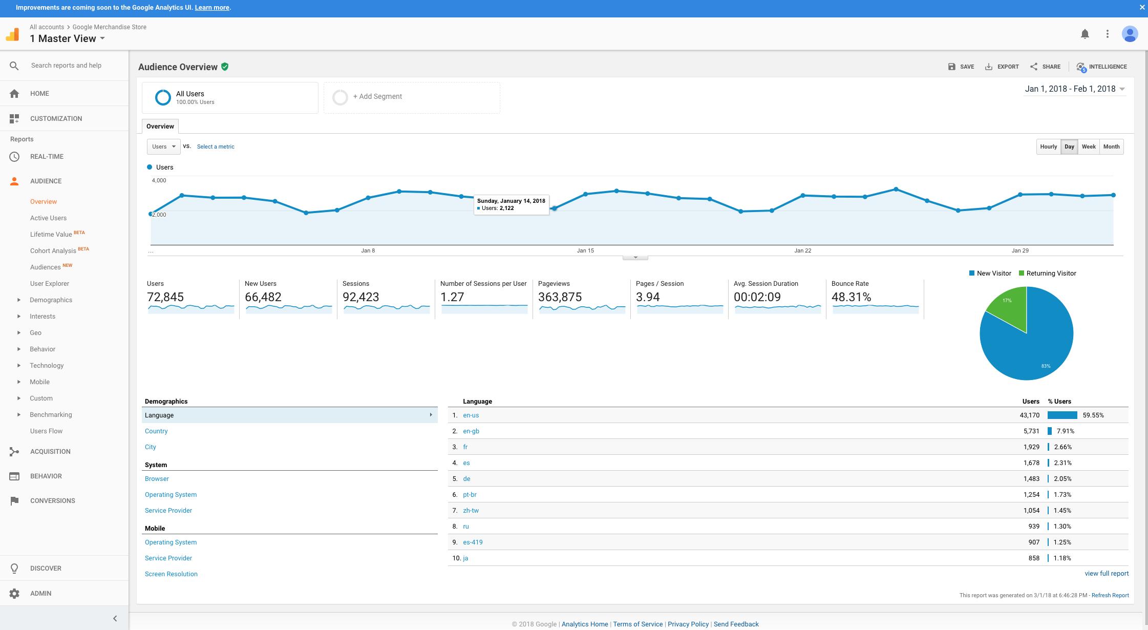 Online Tools | Google Analytics