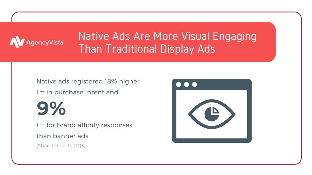 Native Ads | Agency Vista | Sharethrough