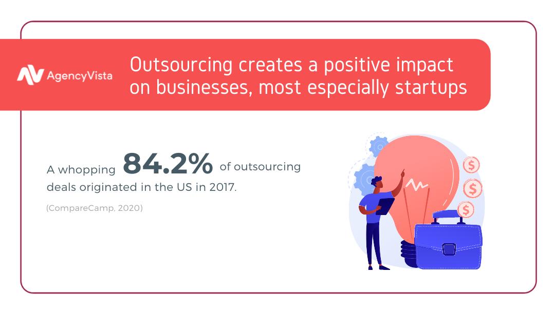 Outsource Marketing | Agency Vista