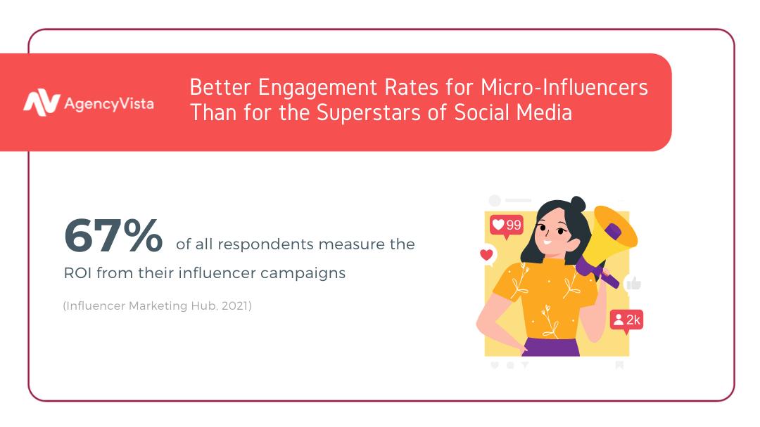 Influencer Marketing | Agency Vista