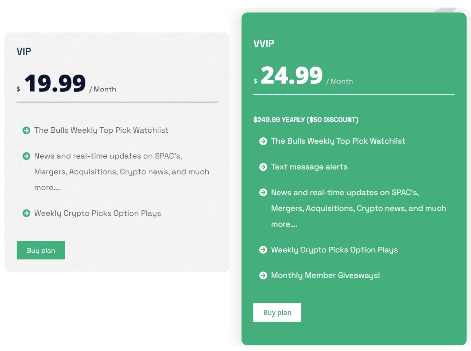 Dynamic Text Alerts in WordPress | Exemplifi