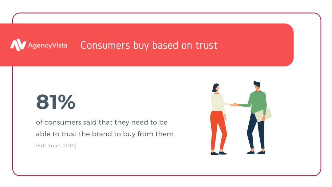 Agency Vista | Consumer trust