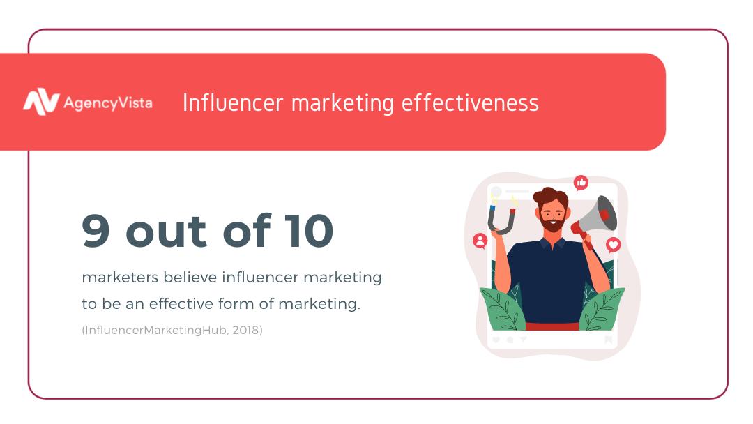 Agency Vista | Influencer Marketing