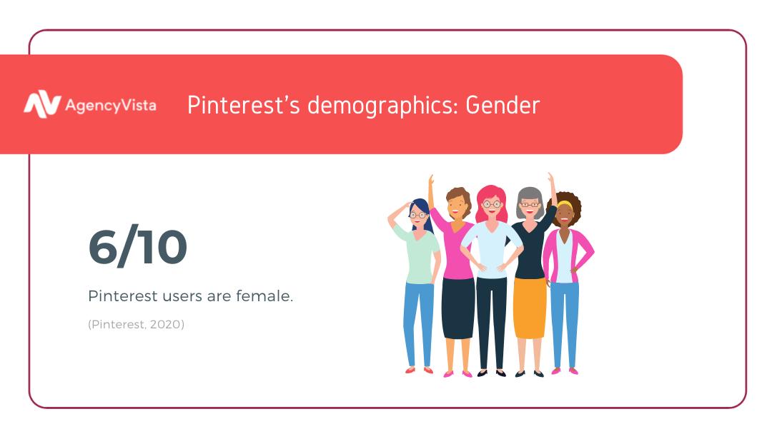 Pinterest Stats | Agency Vista