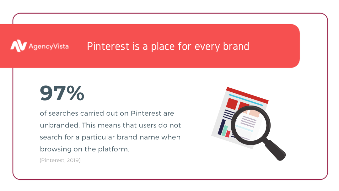 How to Design The Perfect Pin | Pinterest Stats | Agency Vista
