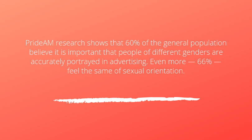 A Marketer's Guide to The LGBTQ Community In 2021   Diversity in Ads   ZoomInfo   Agency Vista