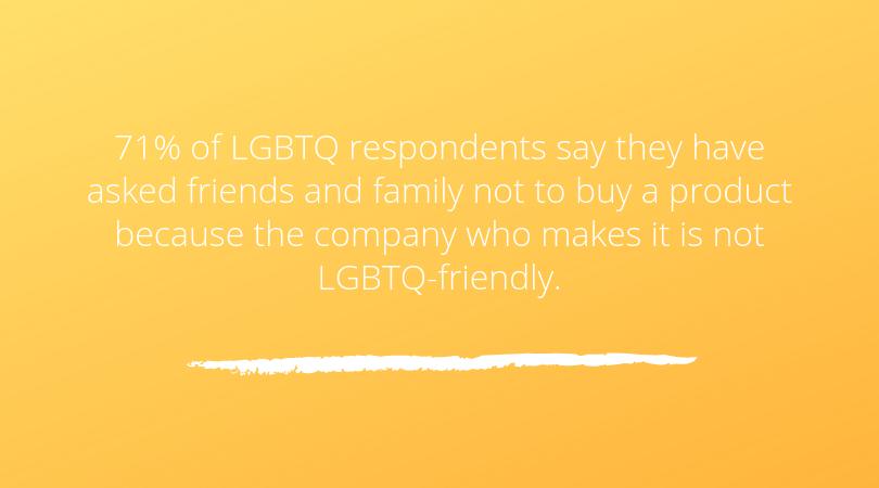 LGBTQ Non-friendly Corporation Stat   ZoomInfo   Agency Vista