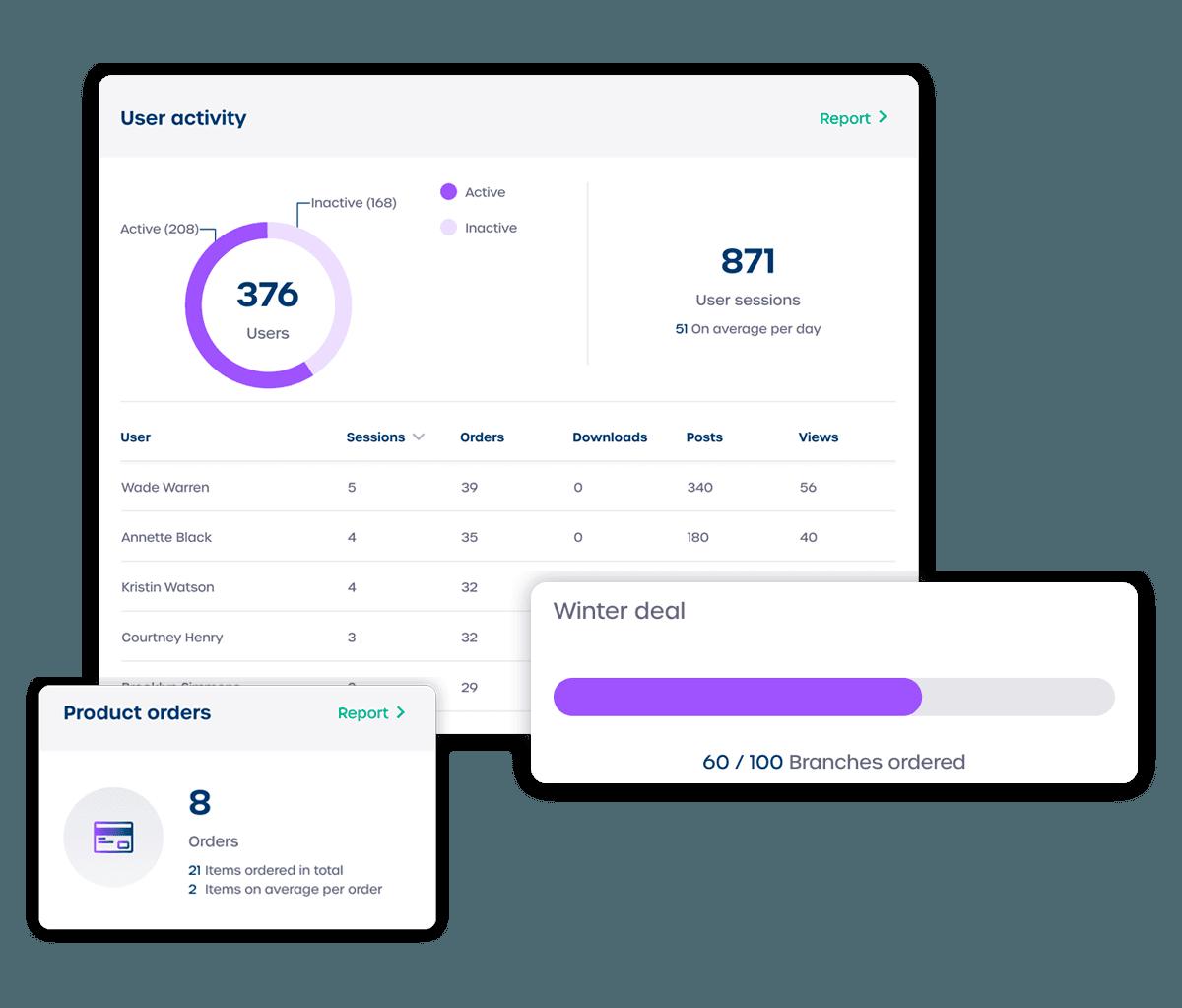 Marvia | Marketing Tool