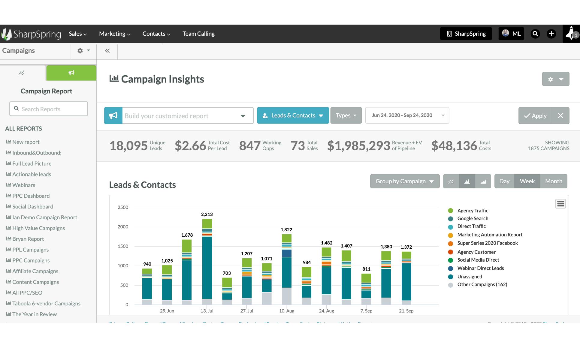 SharpSpring | Campaign Insights | Agency Vista
