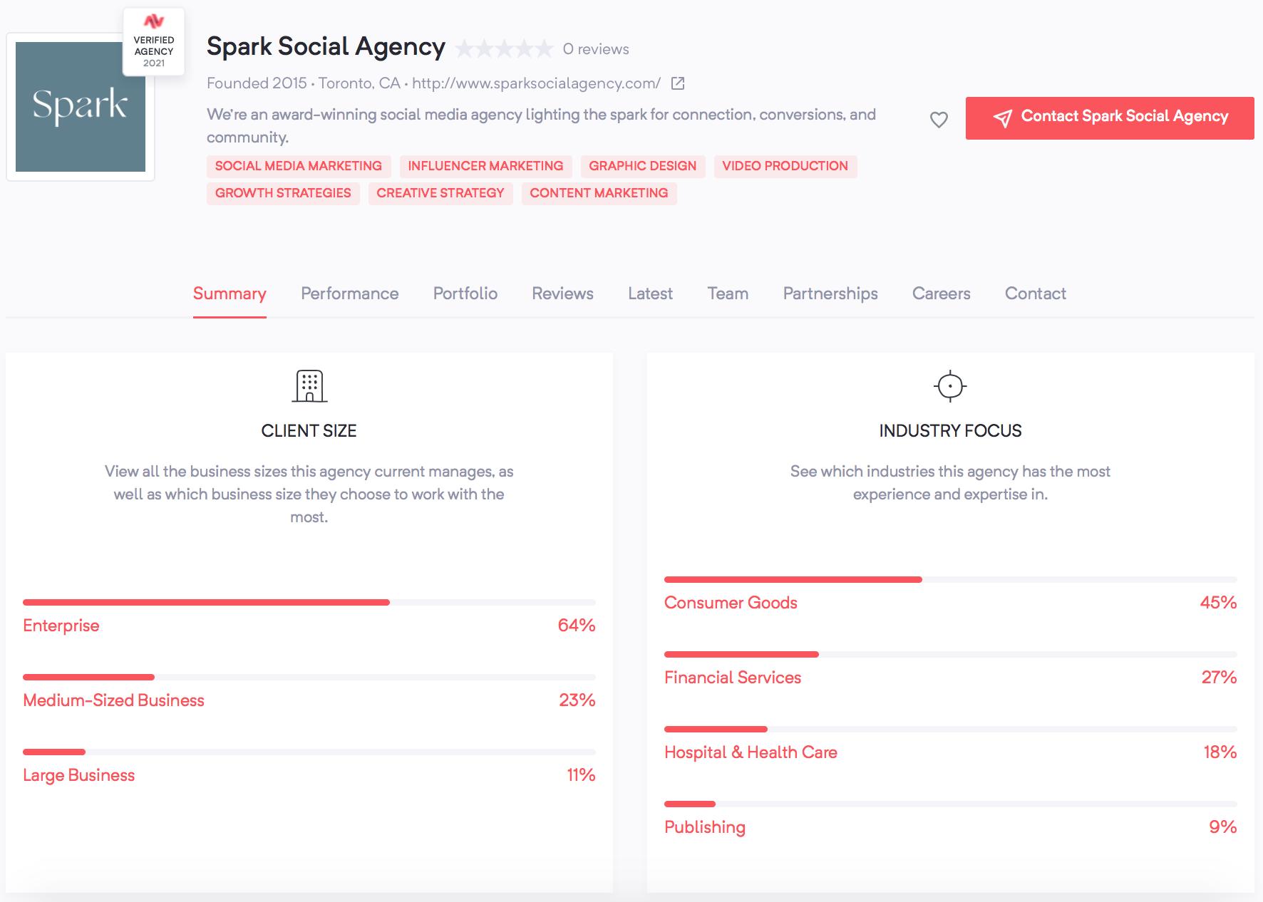 The Spark Social Agency - Agency Vista