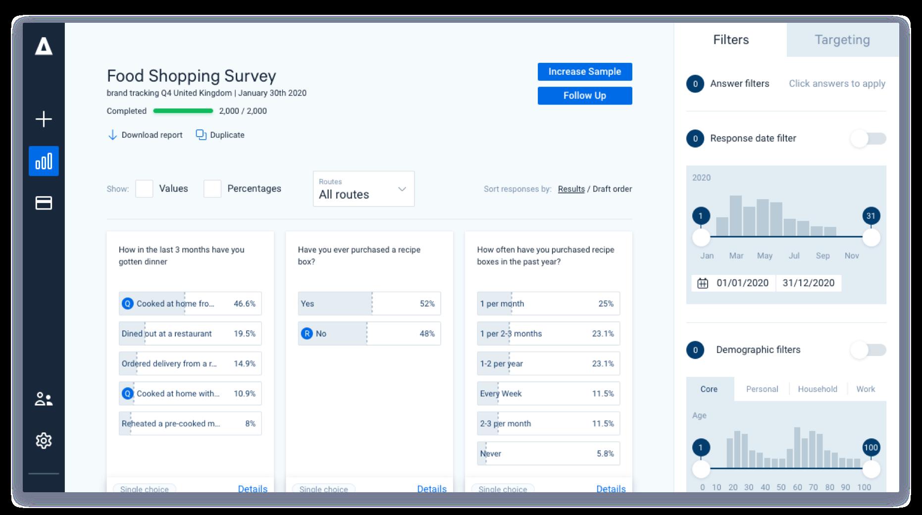 Brand Management Tools | Attest