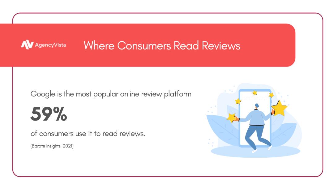 Local SEO: Online Reviews | Agency Vista
