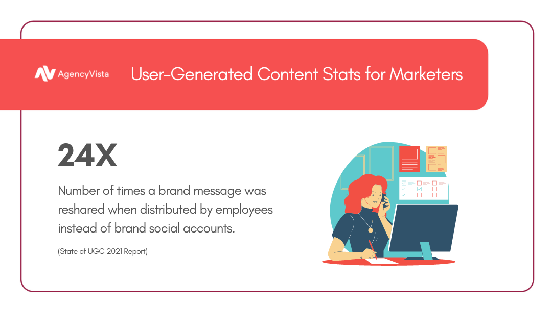 User-Generated Content Stats - Agency Vista