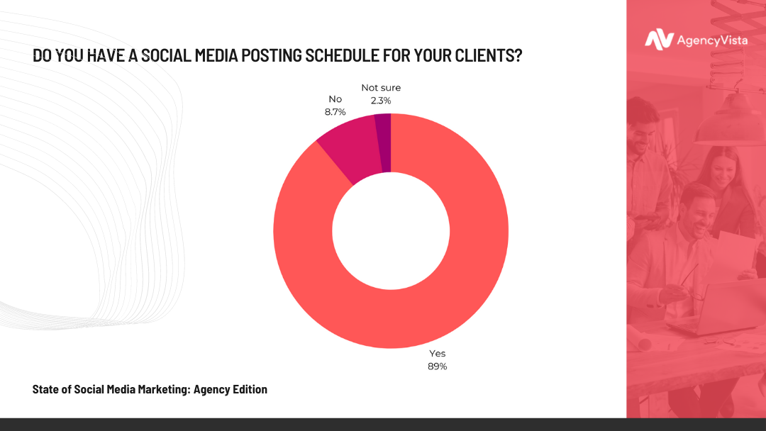 Agency Vista Report | Posting Schedule Stat
