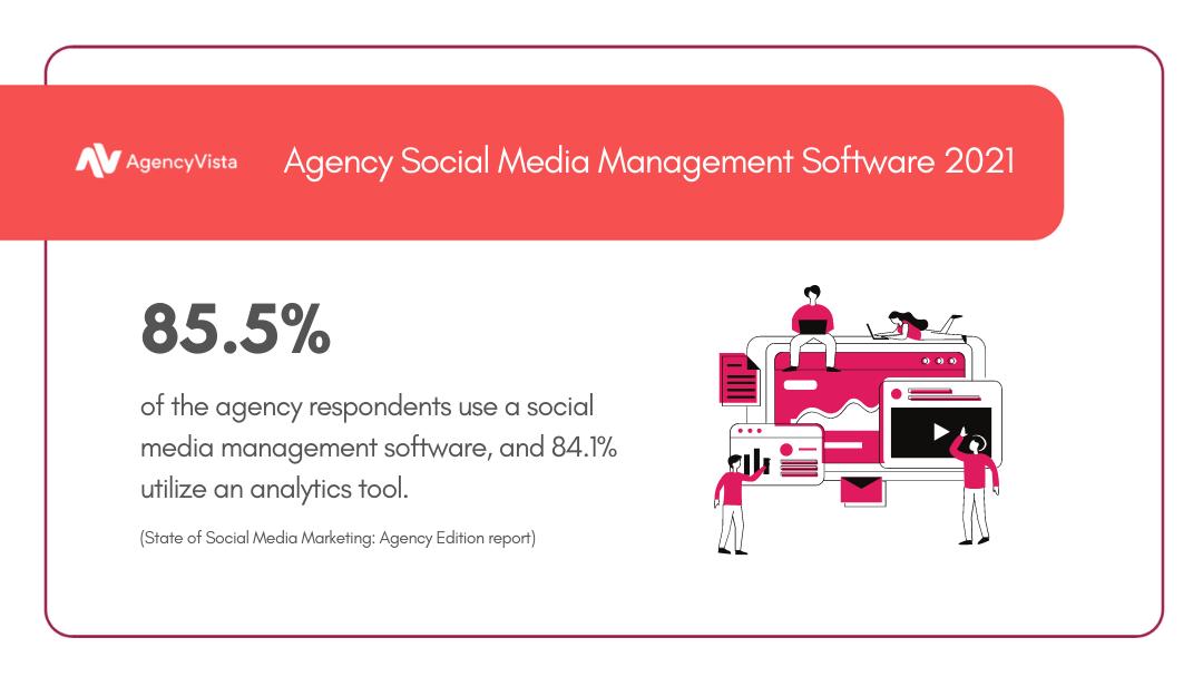 Agency Vista | Social Media Management Software Stat