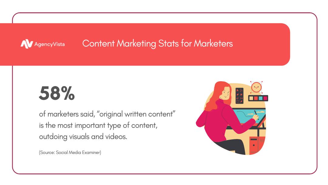 Original written content stats